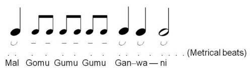 Mal gumu notation