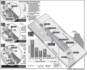 100--Analytic MAP--24_April_2009_dailymirror.lk