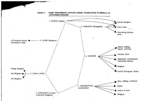 pp-chart